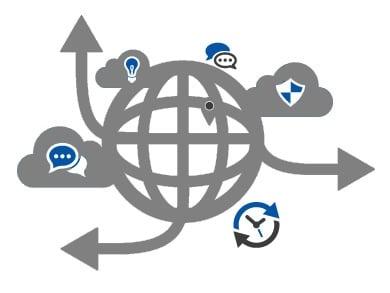 Trunk SIP IPBX téléphonie VoIP pour entreprise avec opérateur téléphonique
