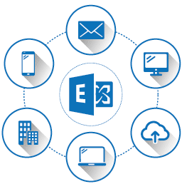 Configuration utile pour Microsoft Exchange Outlook