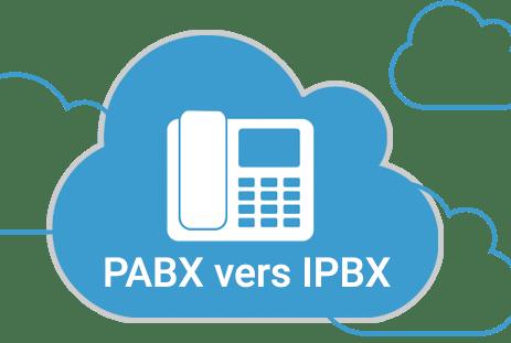 Quelles solutions pour migrer votre PABX ?