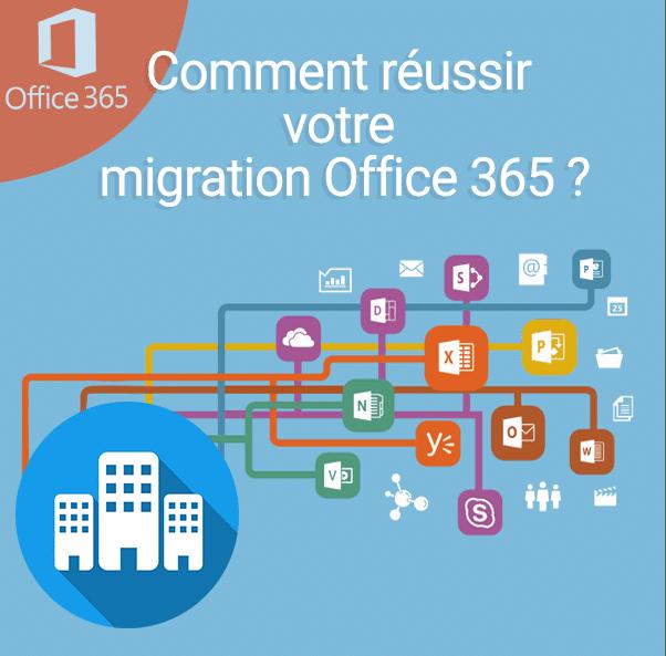 Guide des bonnes pratiques pour votre migration Office 365