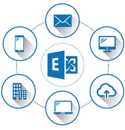 Messagerie mail Exchange Outlook pour collectivités Mairie