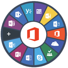 Migrer Kerio vers Office 365
