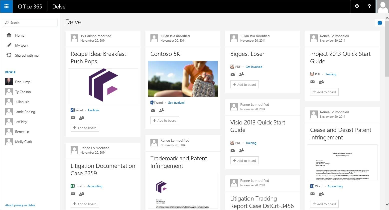 Capture d'écran exemple Delve Analytics pour un tenant Office 365