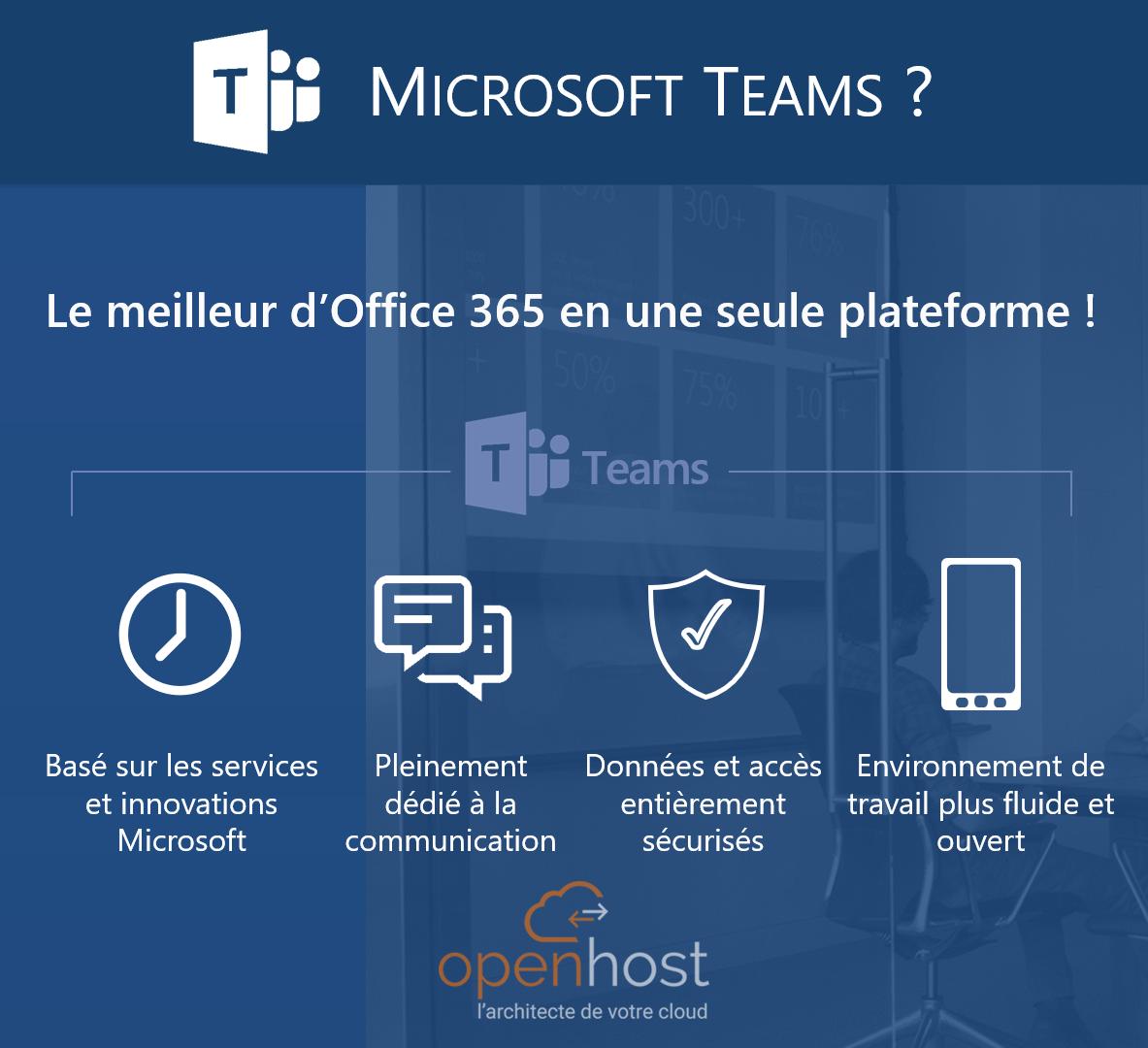 Les avantages de Teams sur Office 365 Entreprise