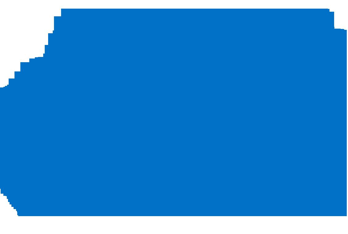 Migration applications métiers vers Azure Virtual Desktop