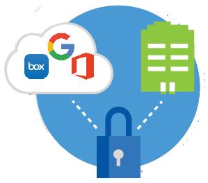 Sécuriser accès aux données Office 365 et services Cloud