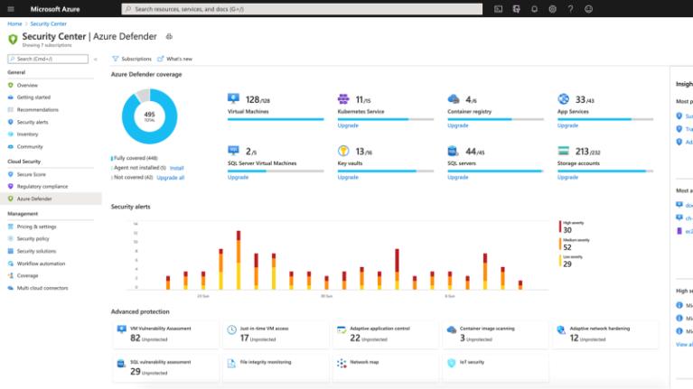 Azure Defender Security Center Ignite 2020